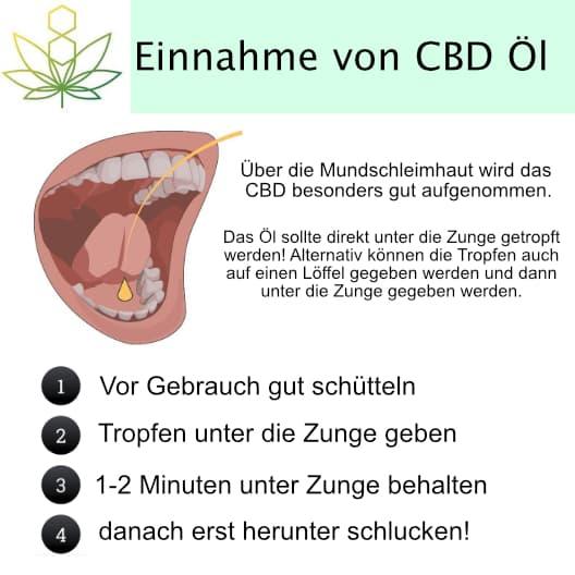 Die Dosierung von CBD Öl