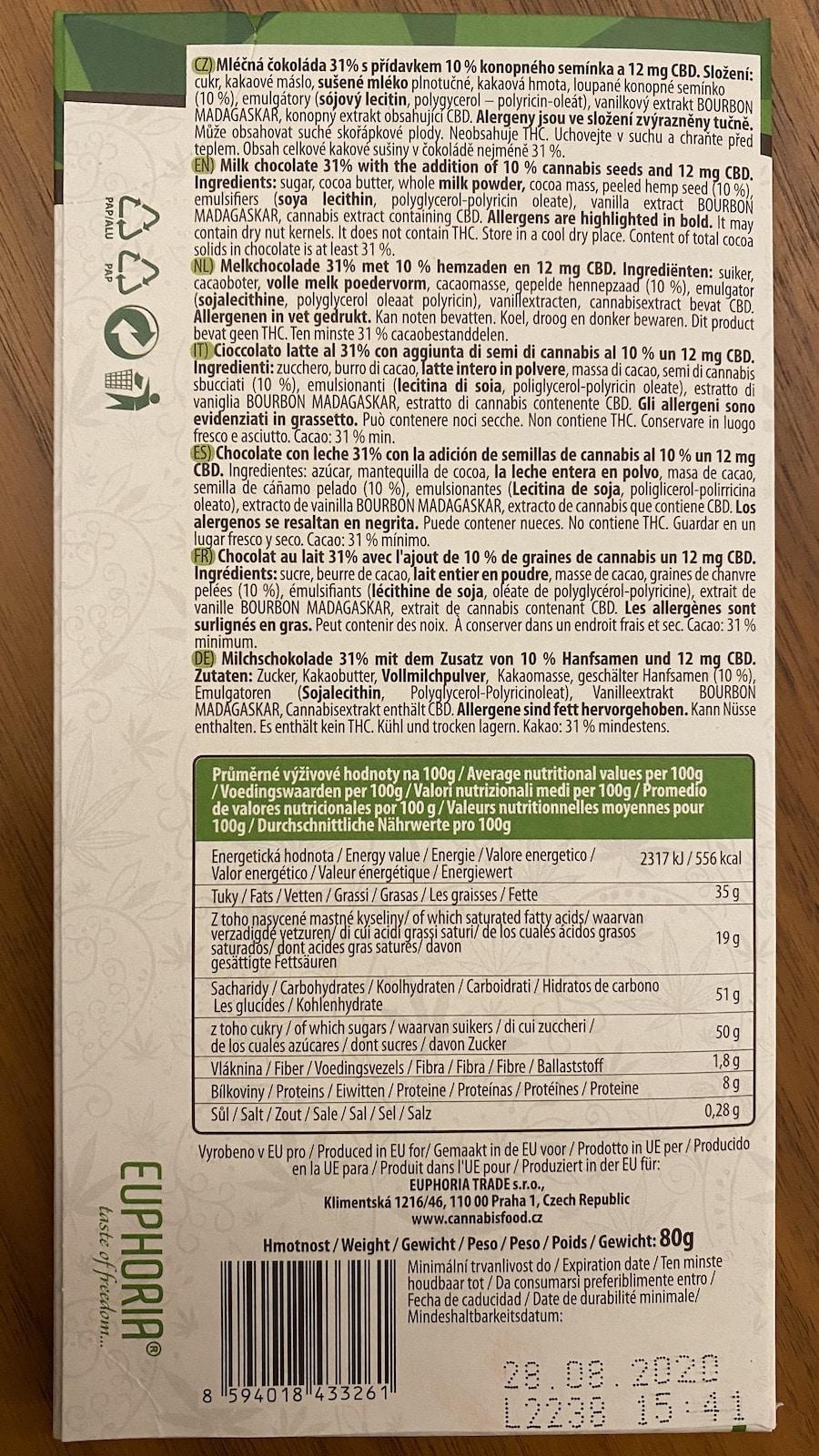 CBD Schokolade Inhaltsstoffe