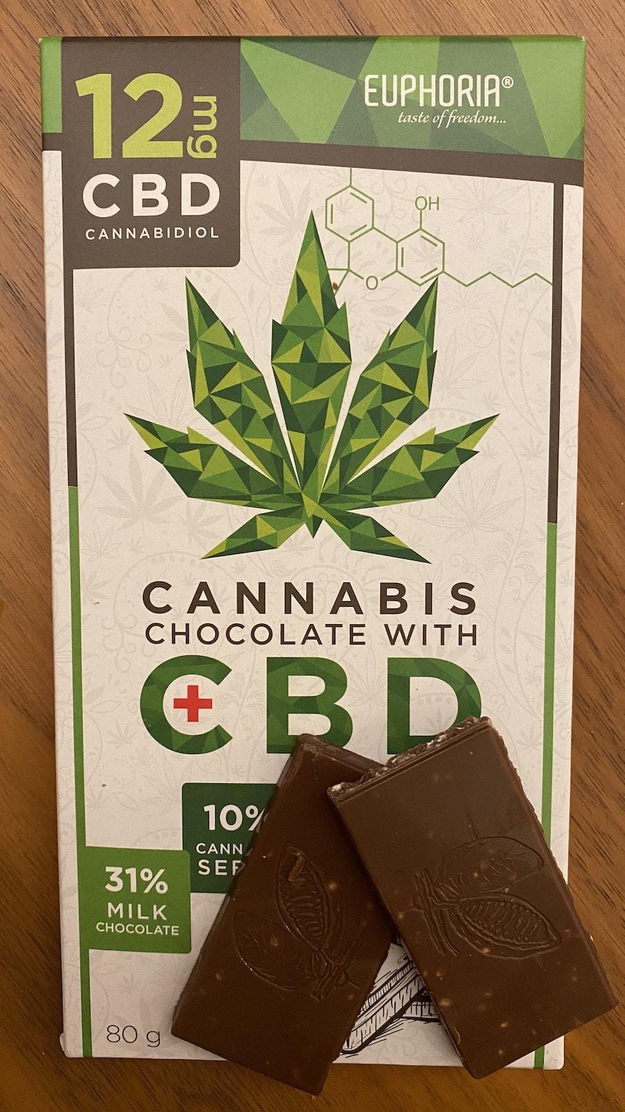 Der Geschmack der CBD Schokolade