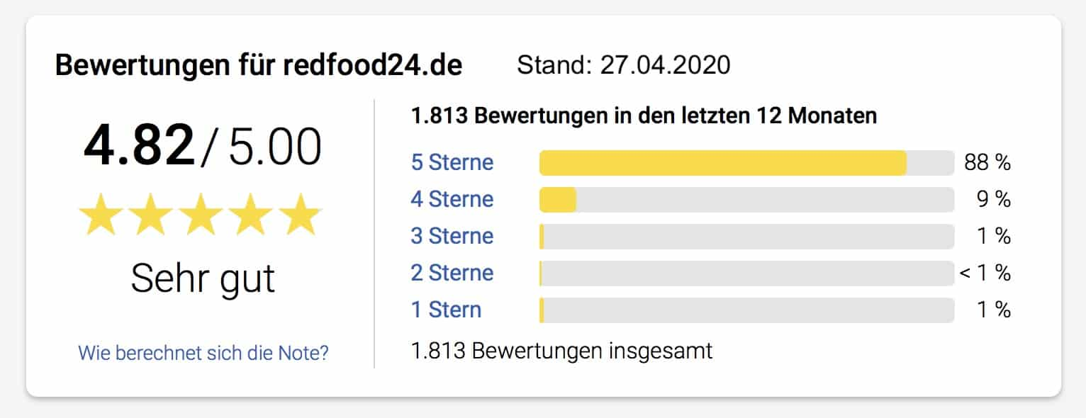 Redfood24-Trusted-Shops Bewertungen