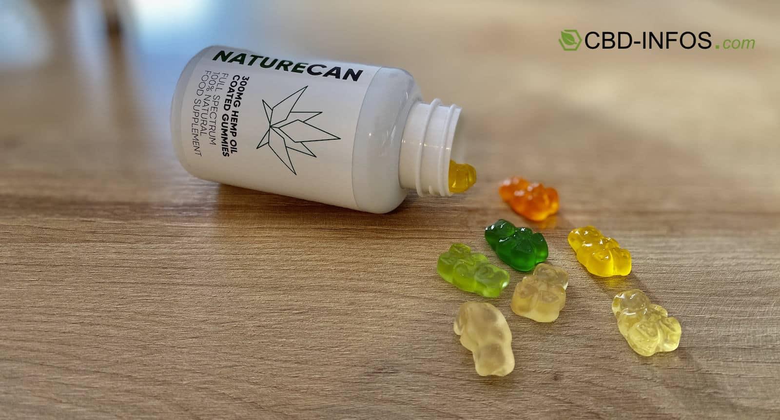 Naturcecan CBD-Gummibärchen Test