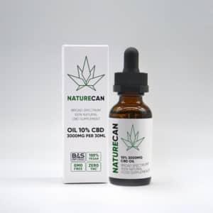 Naturecan CBD Test