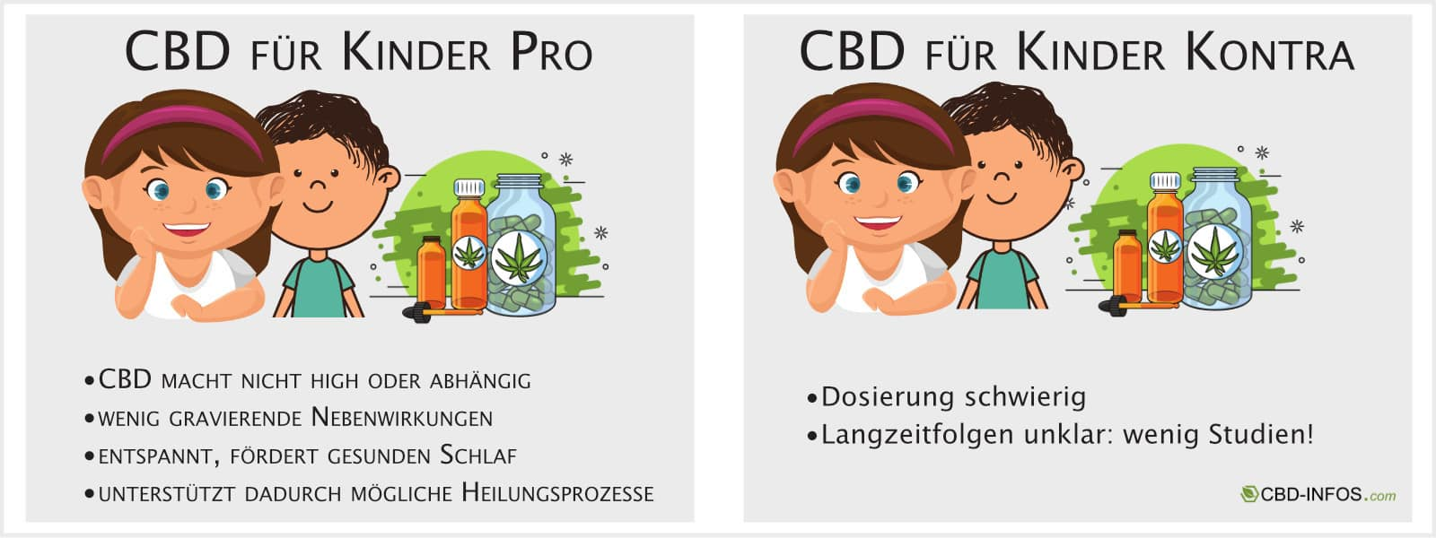 Infografik von CBD-Infos.com CBD für Kinder